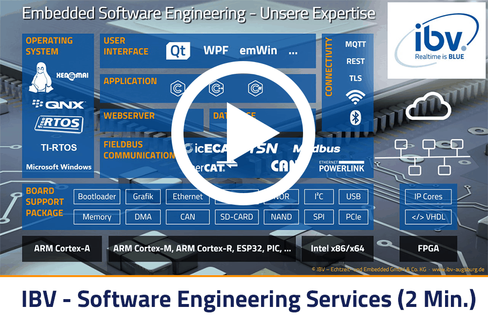 IBV - Software Engineering Services for Real-time and Embedded Systems
